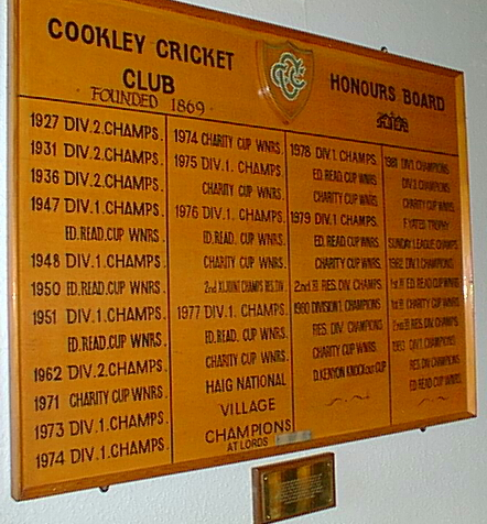 Cookley Results Board
